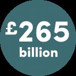 £265 billion