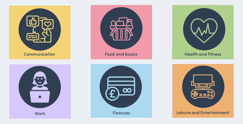 6 key themes each with an icon and a different colour